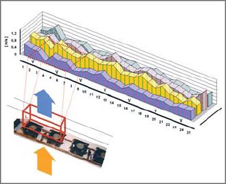 Dynamische-Heiz-Kuehl-Systeme02