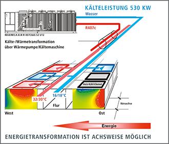 Energietransformation02